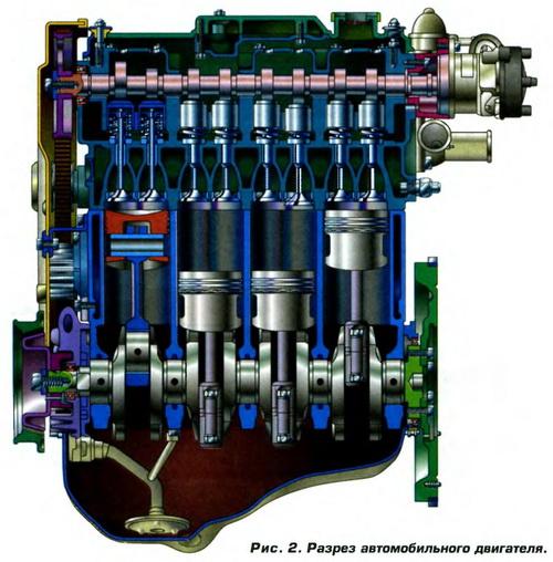 Принцип действия двигателя